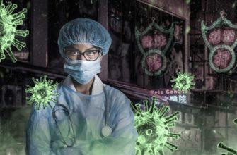 Как заработать на панике из-за коронавируса